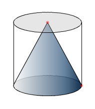 A cone embedded in its circumscribed cylinder