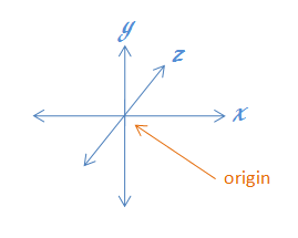definition of point in mathematical terms This is not a comprehensive dictionary of mathematical terms, just a quick  reference for  asymptote: a line that the curve of a function tends towards as the .